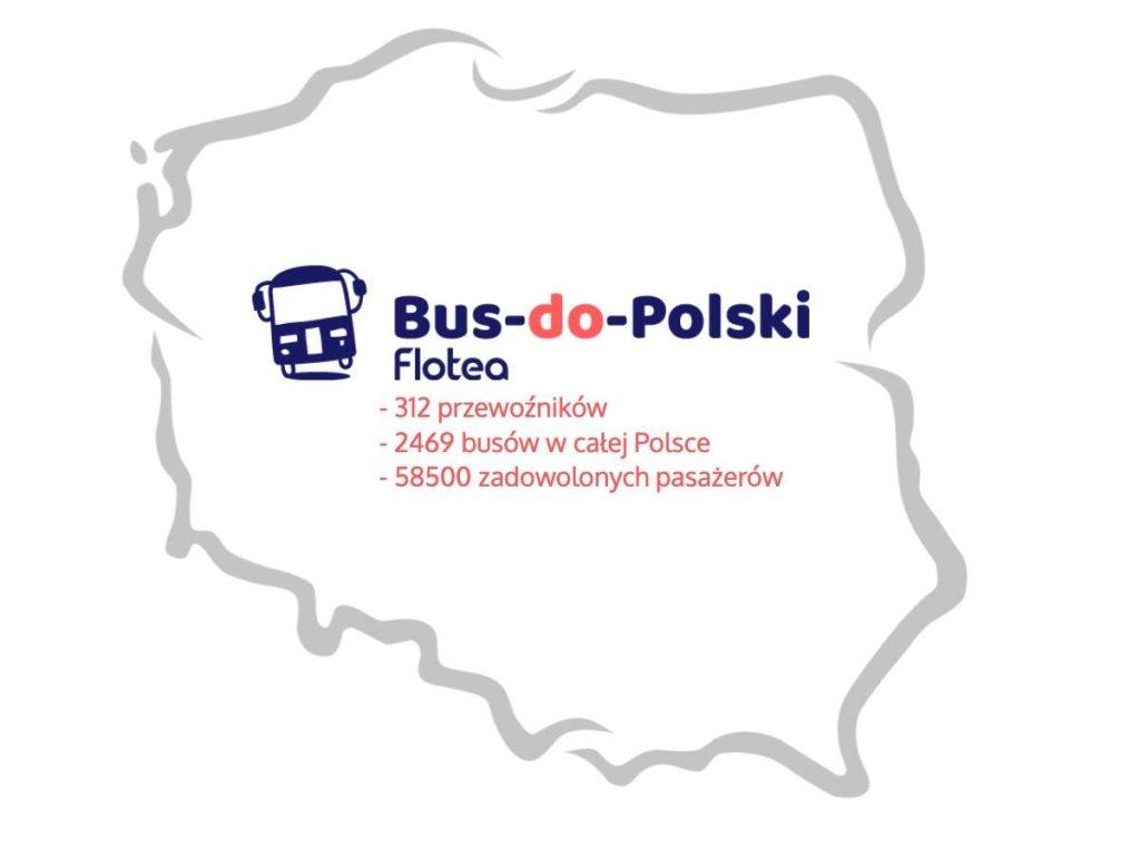 przewoźnicy z całej Polski